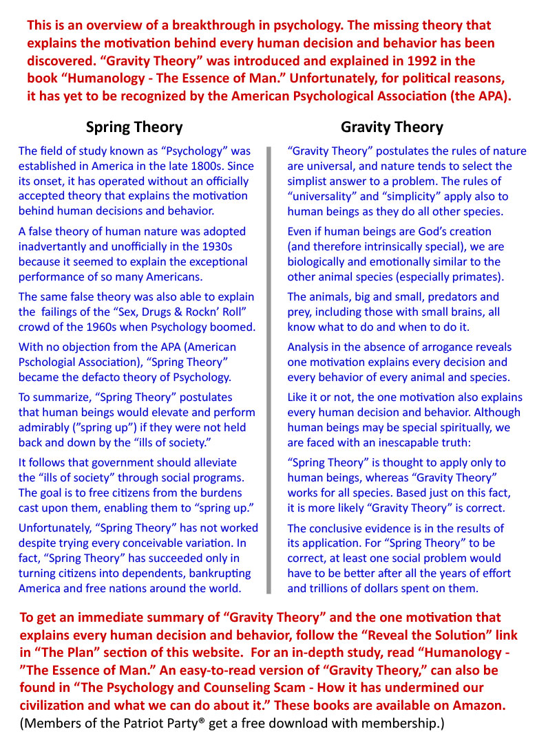 Contrasting Spring Theory versus Gravity Theory
